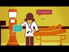 RP-VITA - Patient-Family Experience by InTouch Health